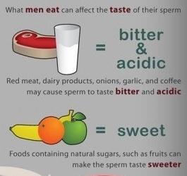 Taste good fruits make your cum what Semen Taste